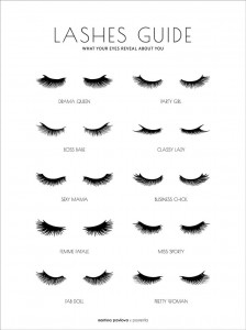 Plakat Lashes guide